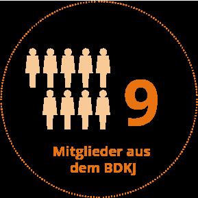 Mitglieder BDKJ