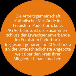 Mitglieder AG Kath. Verbände